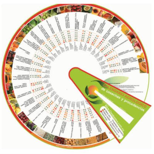 La XXI versión de Agroexpo: Una completa agenda agropecuaria