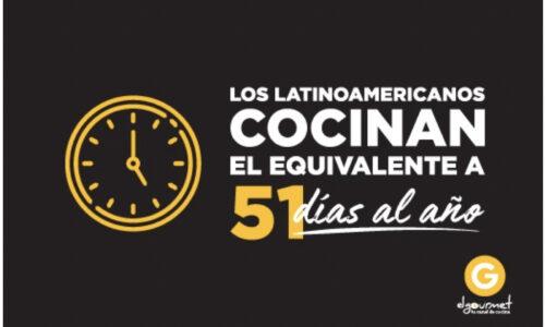 COCINAR EN CASA: COMPORTAMIENTOS EN LA NUEVA NORMALIDAD, PRIMERA INVESTIGACIÓN DESDE EL GOURMET